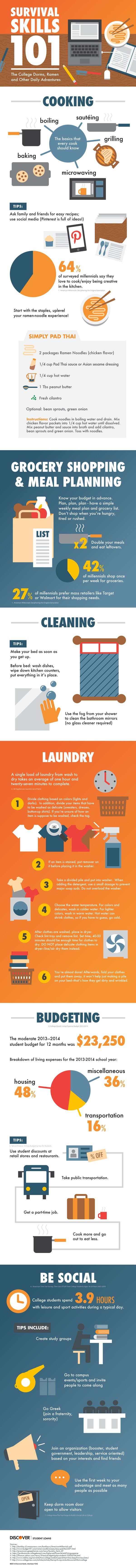 Students College Survival skills #infographic