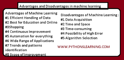 explain advantages and disadvantages in machine learning
