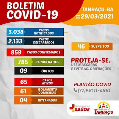 Tanhaçu registra 9º óbito por complicações da Covid-19