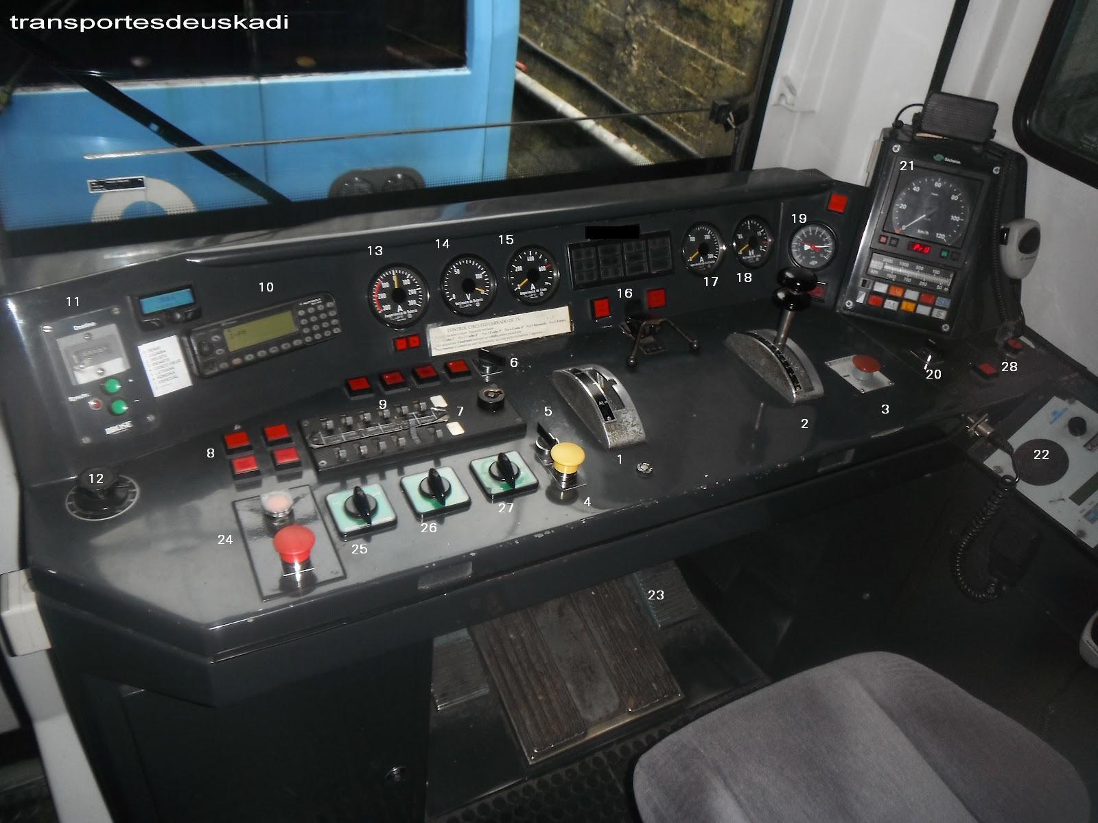 Transportesdeuskadi despidiendo a las unidades 300 de for Cabina di 300 piedi quadrati