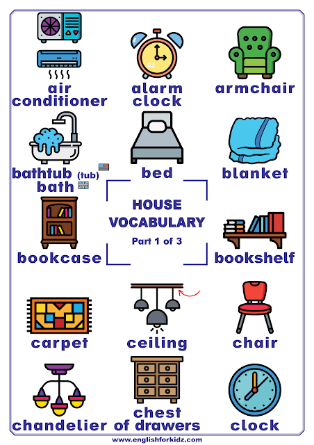 House vocabulary - printable poster for English learners