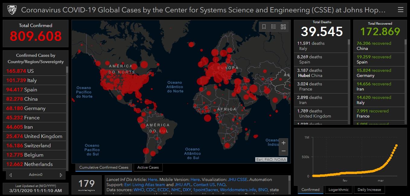 VISÃOGEOGRÁFICA - Casos Globais de Coronavírus COVID-19