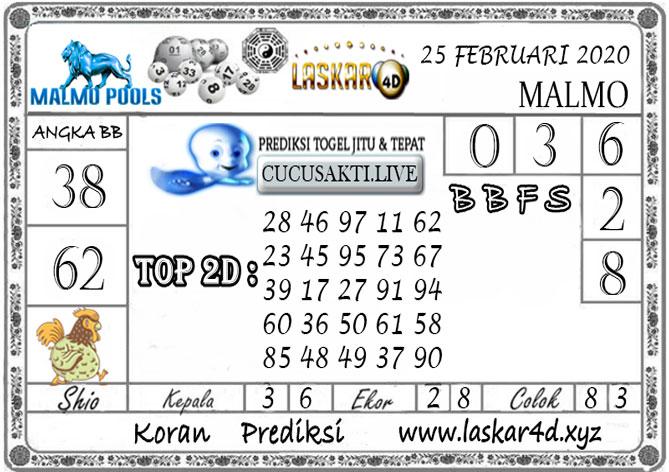 Prediksi Togel MALMO LASKAR4D 25 FEBRUARI 2020