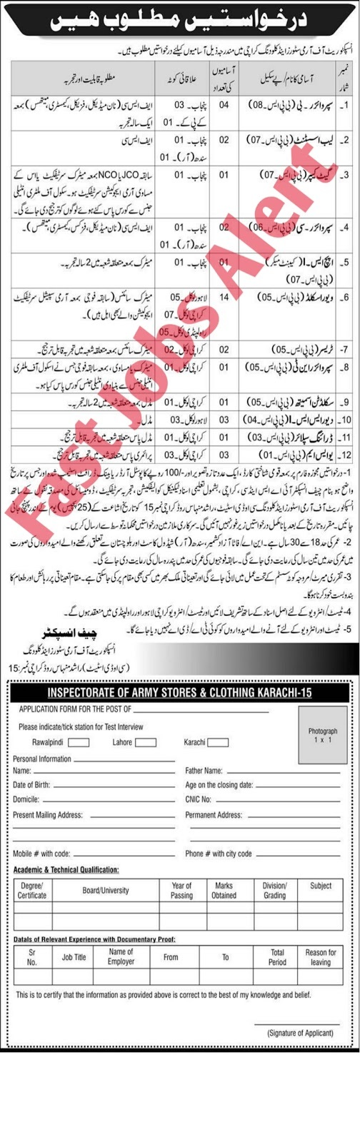 New Pakistan Army Jobs Latest advertisement 2020