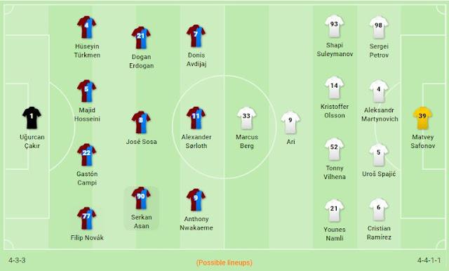 Prediksi Trabzonspor vs FC Krasnodar — 25 Oktober 2019