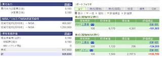 日本株 資産評価