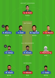 Dream11 team for India vs South Africa 3rd Test Match | Fantasy cricket tips | Playing 11 | India vs South Africa dream11 Team | dream11 prediction |