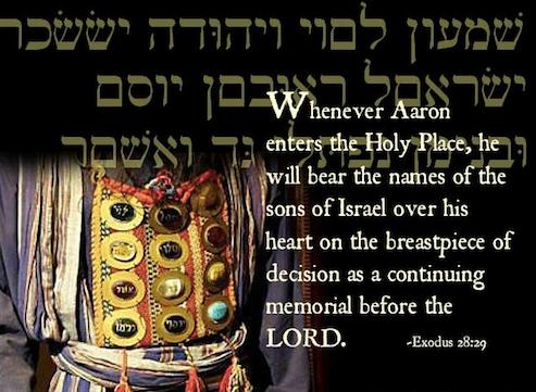 Old Testament Defination 116