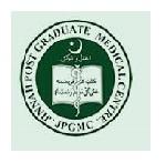 Latest Jobs in Jinnah Post Graduate Medical Center JPGMC