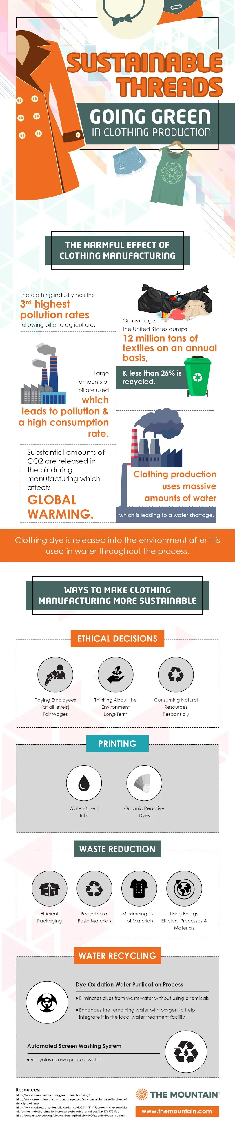 Sustainable Threads: Going Green in Clothing Production #infographic
