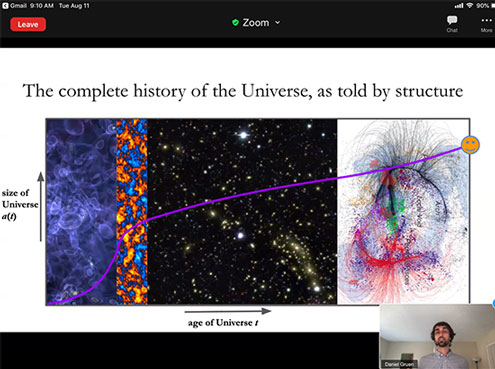 History of the size of the universe (Source: Daniel Gruen, SLAC SSI 2020 Presentation)
