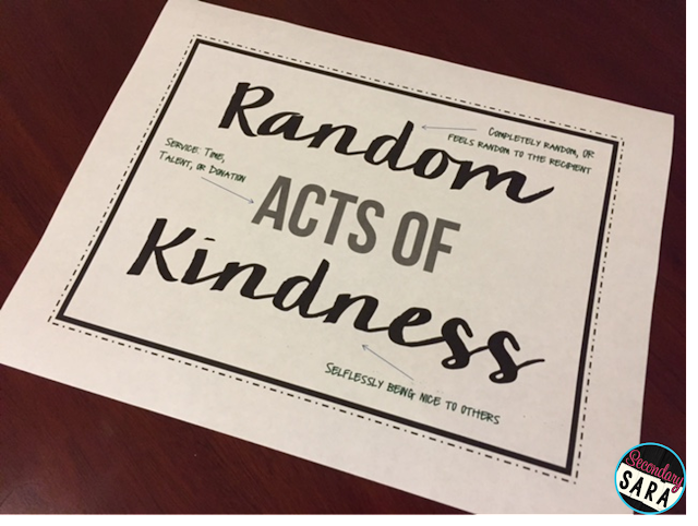 Random acts of kindness make for a wonderful way to teach students about community, giving, and respect. I'm sharing the processes I used to assign random acts of kindness projects two different years, so click through to read about them and grab links to more ideas!