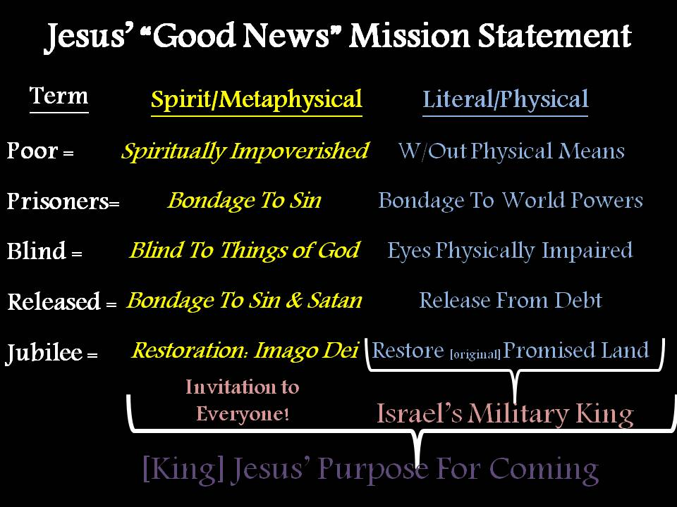 PENSEES\u201d The Mission Statement of Jesus - short mission statements