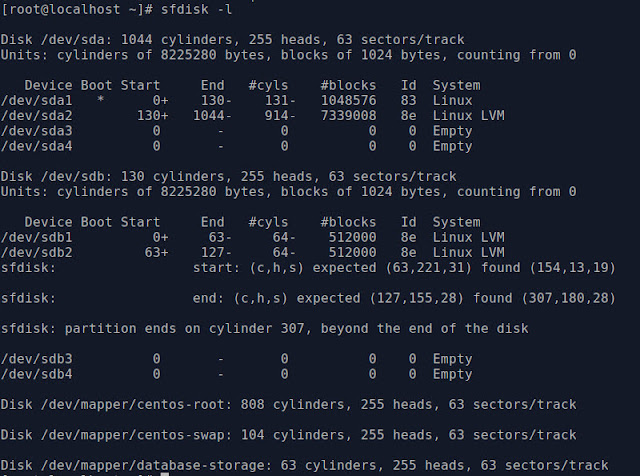 disk partition monitoring commands linux