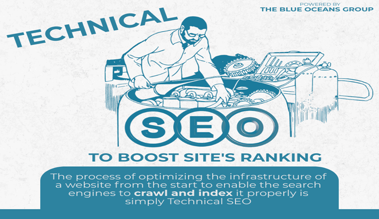 TECHNICAL SEO CHECKLIST 2020: SITE AUDIT & BEST PRACTICES #Infographic