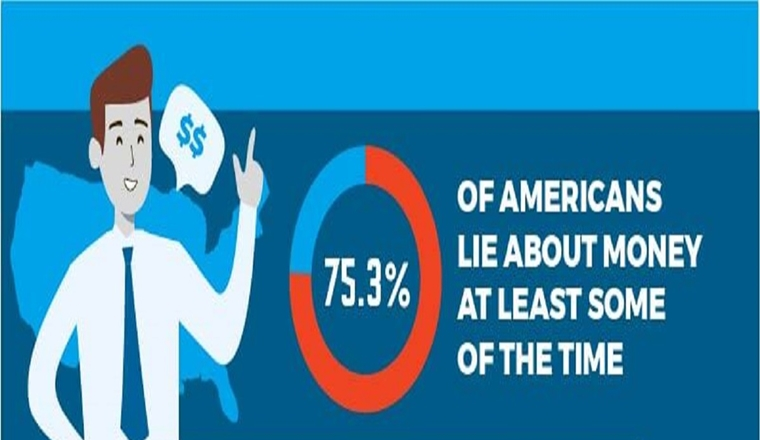 10 Top Money Lies We Tell Our Loved Ones and Ourselves #infographic