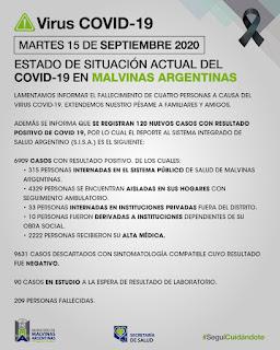 Malvinas Argentinas: martes con 4 fallecidos y 120 casos de coronavirus. Covid%2B19%2Ben%2BMalvinas%2BArgentinas%2B01