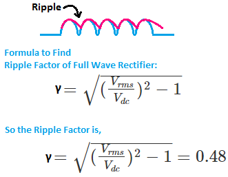 Ripple Factor of Full Wave Rectifier, full wave rectifier ripple factor value
