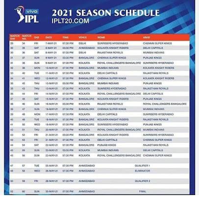 Schedule of IPL 2021