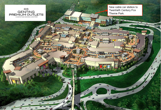 Genting Premium Outlets GPO