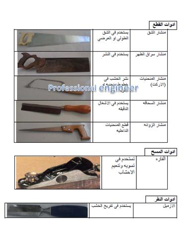 ملف هام جدا pdf وملخص لأهم أعمال التنفيذ بالموقع