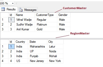 Show Multiple Table Data on View In ASP NET MVC