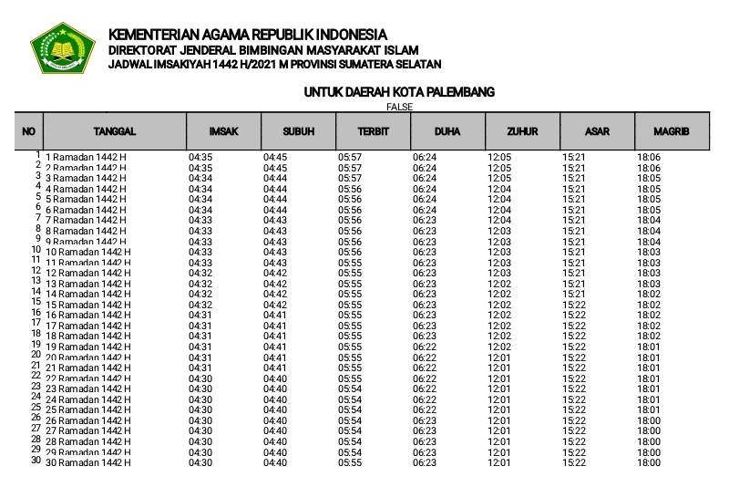 Jadwal Imsakiyah Ramadhan 2021 untuk Kota Palembang Format Pdf