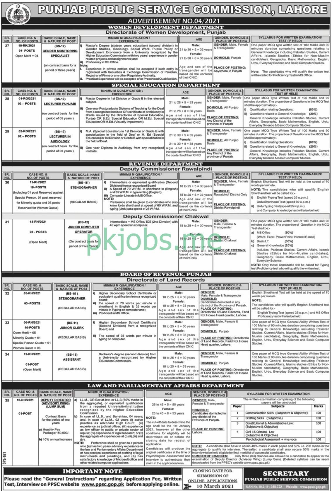 Latest Punjab Public Service Commission PPSC Management Posts 2021