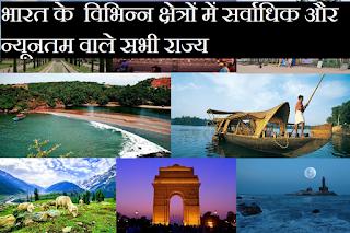 भारत के  विभिन्न क्षेत्रों में सर्वाधिक और न्यूनतम वाले सभी राज्य