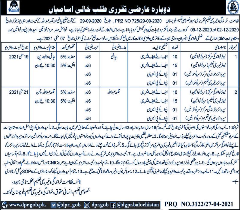 Social Welfare Department Baluchistan-Jobs 2021