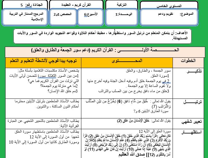 جذاذة دعم سور الجمعة والطارق والعلق أسبوع 6 الخامس Word