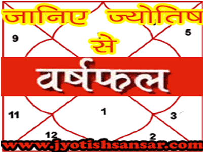 varshfal and rashifal by jyotish