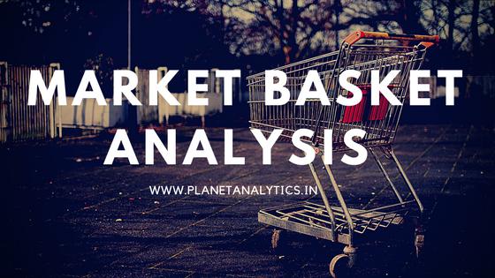 Market Basket Analysis | Marketing Analytics