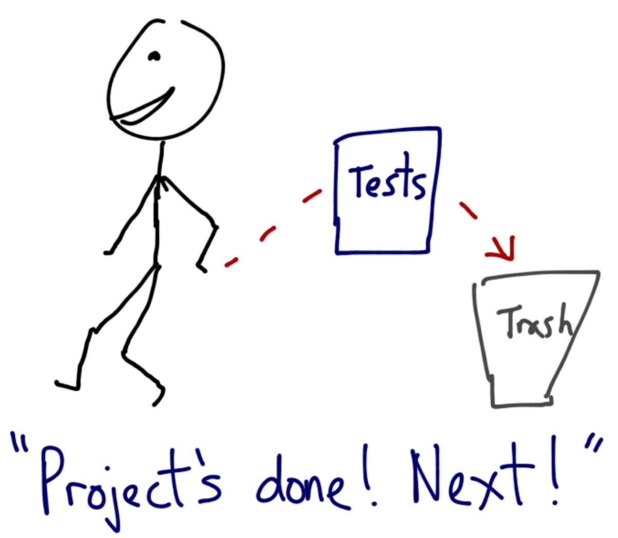 bp wellsite leader future programming [ 1204 x 1047 Pixel ]