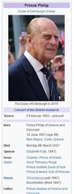 Fiche modifiée sur le Prince Philip