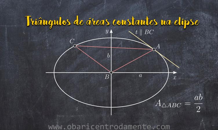 Triângulos de áreas constantes na elipse