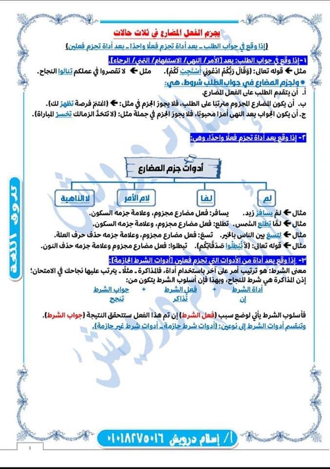 ملخص نحو الصف الثانى الثانوى نظام جديد 2020 أ/ اسلام درويش 4
