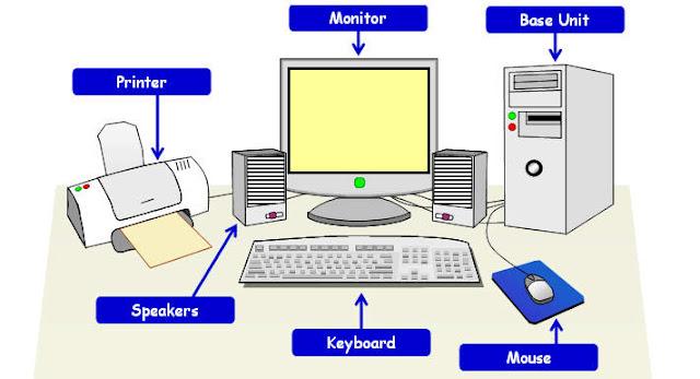 pengertian sistem komputer dan komponennya pengertian sistem komputer secara umum pengertian sistem komputer menurut para ahli pengertian sistem komputer dan contohnya