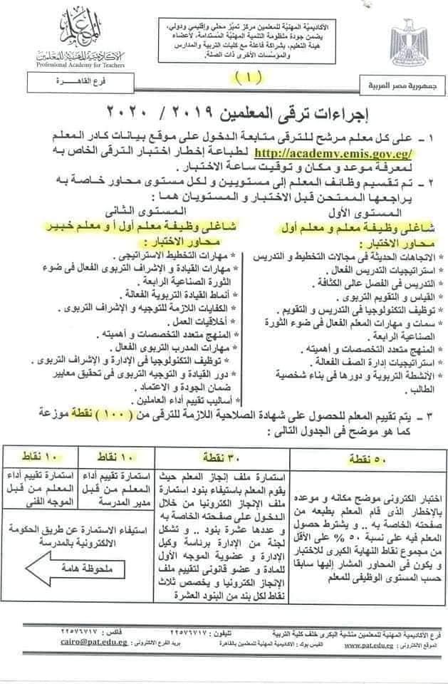 """خطوات تقييم الموجه ومدير المدرسة للمعلمين المرشحين للترقي دفعه 2014  ألكترونيا """"شرح بالصور"""" 1"""
