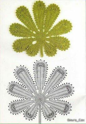 Folhas de crochê para aplicação