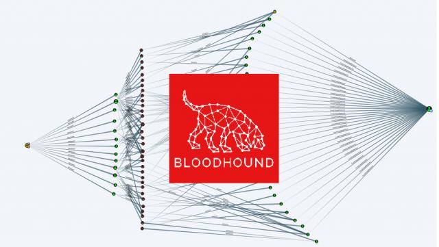 Max – Maximizing BloodHound