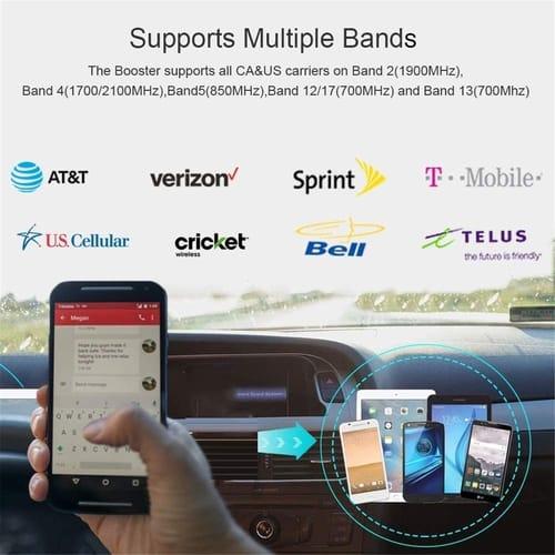 UUNITONA Cell Phone Signal Booster for Car Auto RV Truck