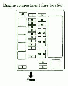 Mitsubishi    Fuse Box    Diagram     Fuse Box Mitsubushi 2002    Lancer    OZ Rally    Engine    Compartment    Diagram