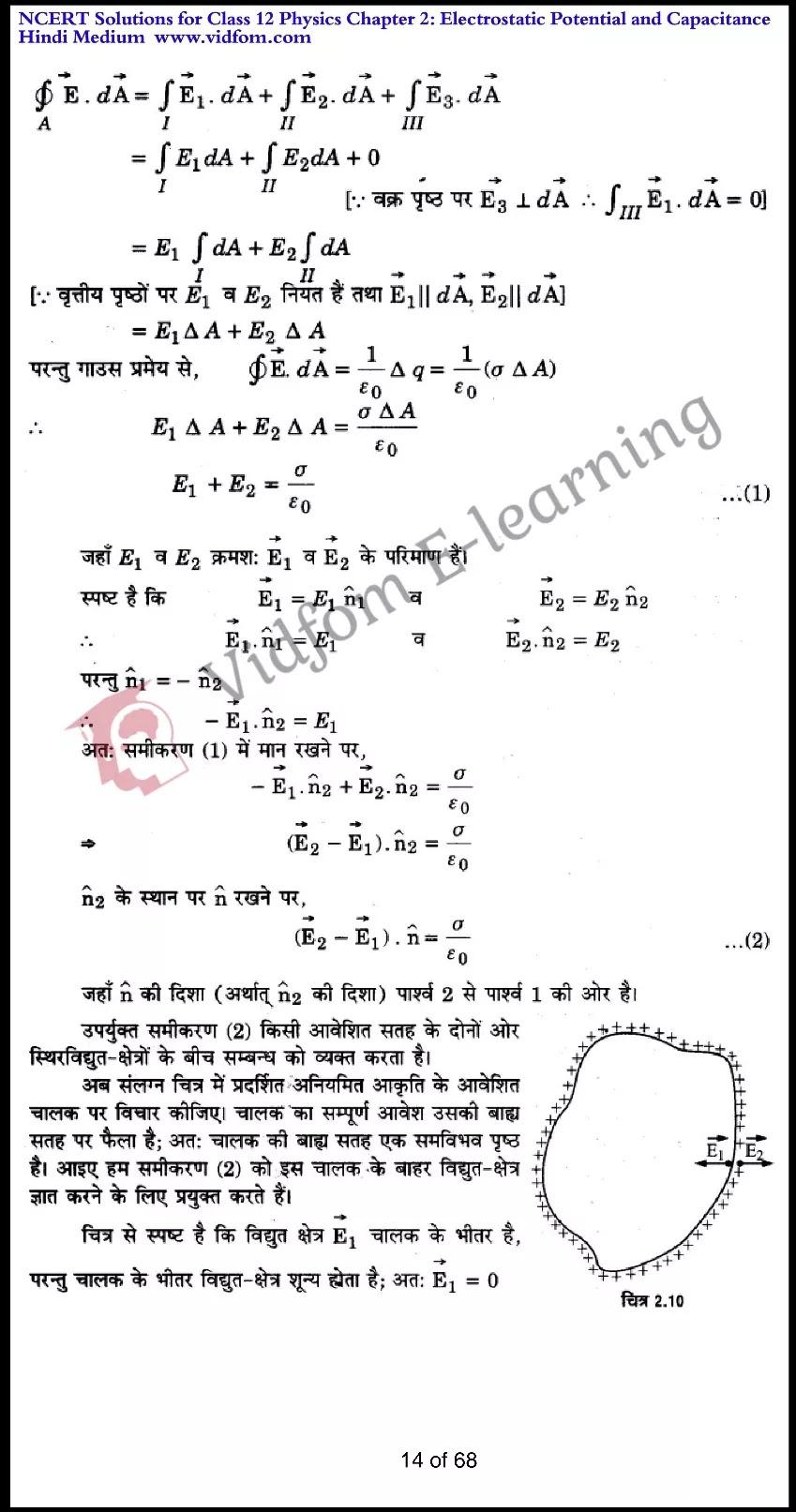 class 12 physics chapter 2 light hindi medium 14