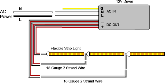 Why Is My Rgb Or Single Color Flexible Led Strip Lights So Dim At One End: Led Strip Light Lifier Wiring Schematic At Eklablog.co