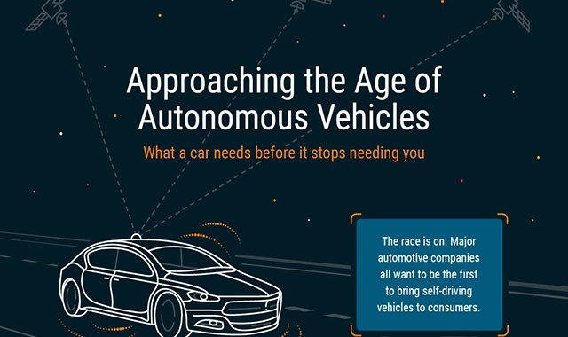 Addressing the age of self-employed cars #infographic