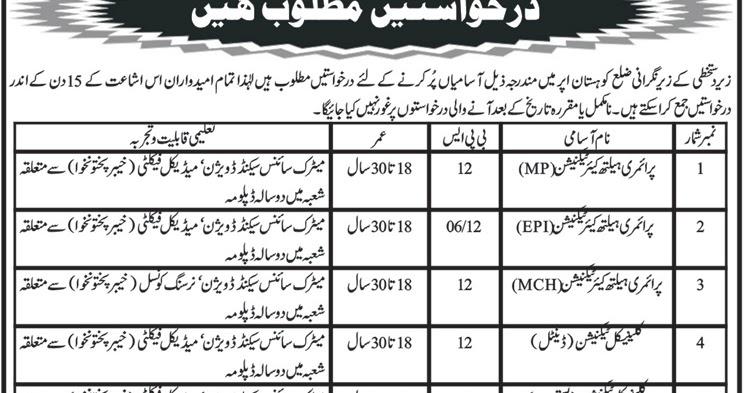 KPK Health Department Kohistan Upper Dasu Jobs 2020