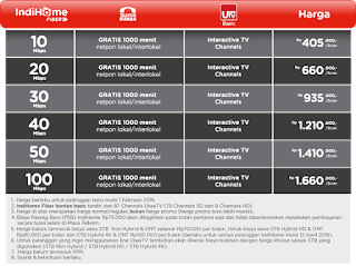 Daftar Harga Paket Internet Telkom Speedy IndiHome