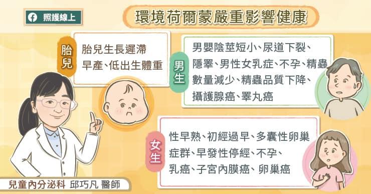 環境荷爾蒙嚴重影響健康