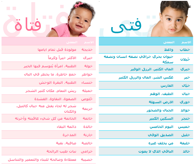 أسماء الأطفال ومعانيها أسماء الأطفال بنات أسماء الاطفال